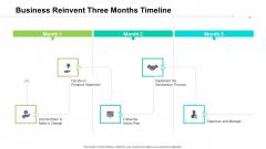 Business Reinvent Three Months Timeline Designs