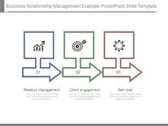 Business Relationship Management Example Powerpoint Slide Template