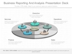 Business Reporting And Analysis Presentation Deck