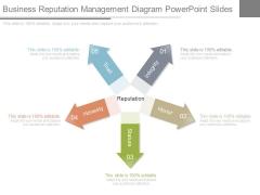 Business Reputation Management Diagram Powerpoint Slides