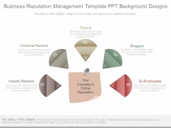 Business Reputation Management Template Ppt Background Designs