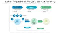Business Requirements Analysis Model With Feasibility Ppt PowerPoint Presentation File Show PDF