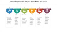 Business Requirements Analysis With Onboard And Nature Ppt Slides Ideas PDF