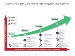 Business Research Data Analysis Plan For Quality Improvement Ppt PowerPoint Presentation File Visual Aids PDF