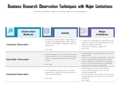 Business Research Observation Techniques With Major Limitations Ppt PowerPoint Presentation Gallery Example PDF