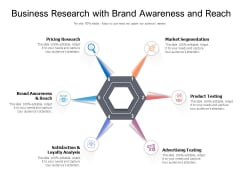 Business Research With Brand Awareness And Reach Ppt PowerPoint Presentation Summary Introduction PDF