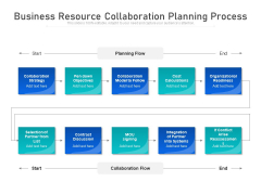 Business Resource Collaboration Planning Process Ppt PowerPoint Presentation Gallery Samples PDF