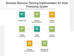Business Resource Planning Implementation For Order Processing System Ppt PowerPoint Presentation Outline Inspiration PDF