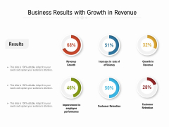 Business Results With Growth In Revenue Ppt PowerPoint Presentation Ideas Mockup PDF
