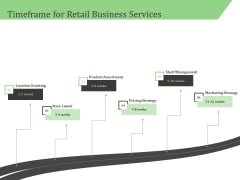 Business Retail Shop Selling Timeframe For Retail Business Services Ideas PDF