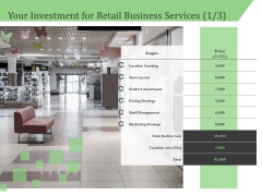 Business Retail Shop Selling Your Investment For Retail Business Services Elements PDF