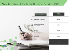 Business Retail Shop Selling Your Investment For Retail Business Services Staffing Professional PDF