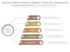 Business Return Allowance Diagram Presentation Backgrounds