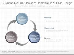 Business Return Allowance Template Ppt Slide Design
