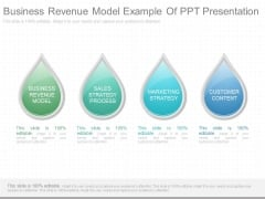 Business Revenue Model Example Of Ppt Presentation