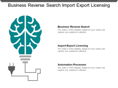 Business Reverse Search Import Export Licensing Automation Processes Ppt PowerPoint Presentation Slides Portrait