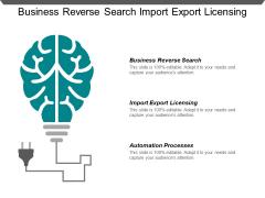 Business Reverse Search Import Export Licensing Automation Processes Ppt PowerPoint Presentation Slides Portrait