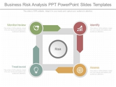 Business Risk Analysis Ppt Powerpoint Slides Templates