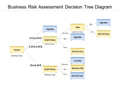 Business Risk Assessment Decision Tree Diagram Ppt PowerPoint Presentation Outline Graphics Pictures PDF