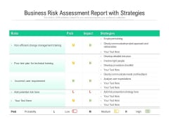 Business Risk Assessment Report With Strategies Ppt PowerPoint Presentation Styles Templates PDF