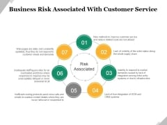 Business Risk Associated With Customer Service Ppt PowerPoint Presentation Professional Guidelines