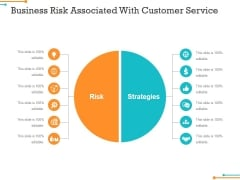 Business Risk Associated With Customer Service Template 2 Ppt Powerpoint Presentation Layouts Design Templates