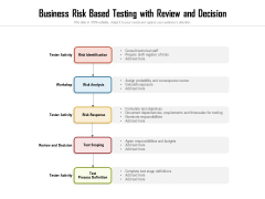 Business Risk Based Testing With Review And Decision Ppt PowerPoint Presentation Gallery Ideas PDF