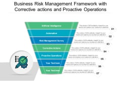 Business Risk Management Framework With Corrective Actions And Proactive Operations Ppt PowerPoint Presentation File Show PDF