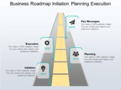 Business Roadmap Initiation Planning Execution Ppt PowerPoint Presentation Infographics Display