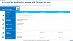 Business Round Investment Deck Competitive Analysis Framework With Different Factors Topics PDF