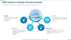 Business Round Investment Deck Swot Analysis Or Strategic Planning Technique Inspiration Pdf