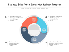 Business Sales Action Strategy For Business Progress Ppt PowerPoint Presentation File Professional PDF