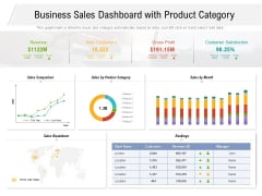 Business Sales Dashboard With Product Category Ppt PowerPoint Presentation Model Objects PDF