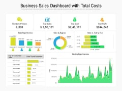 Business Sales Dashboard With Total Costs Ppt PowerPoint Presentation Portfolio Summary PDF