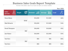 Business Sales Goals Report Template Ppt PowerPoint Presentation Gallery Portrait PDF