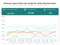 Business Sales Graph With Target Per Sales Representation Ppt PowerPoint Presentation Gallery Templates PDF