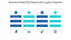Business Sales Plan Report With Loyalty Programs Ppt PowerPoint Presentation Ideas Graphic Tips PDF
