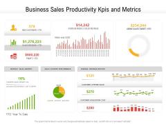 Business Sales Productivity Kpis And Metrics Ppt PowerPoint Presentation Professional Microsoft PDF