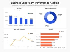 Business Sales Yearly Performance Analysis Ppt PowerPoint Presentation Show Visuals PDF