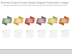 Business Scope Process Sample Diagram Presentation Images