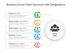 Business Scrum Team Structure With Designations Ppt PowerPoint Presentation Professional Design Inspiration PDF