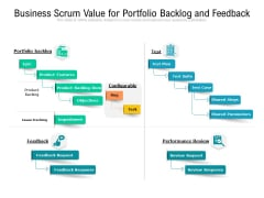 Business Scrum Value For Portfolio Backlog And Feedback Ppt PowerPoint Presentation Ideas Graphic Images