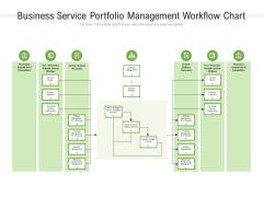 Business Service Portfolio Management Workflow Chart Ppt PowerPoint Presentation File Example PDF
