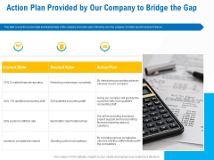 Business Service Provider Action Plan Provided By Our Company To Bridge The Gap Rules PDF