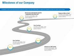 Business Service Provider Milestones Of Our Company Introduction PDF