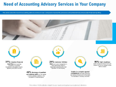 Business Service Provider Need Of Accounting Advisory Services In Your Company Background PDF