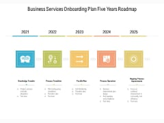 Business Services Onboarding Plan Five Years Roadmap Pictures