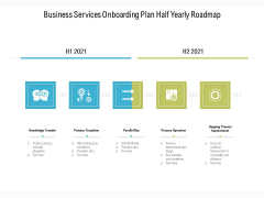 Business Services Onboarding Plan Half Yearly Roadmap Designs