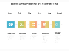 Business Services Onboarding Plan Six Months Roadmap Information