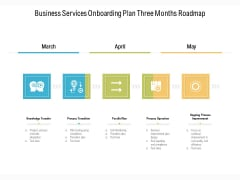 Business Services Onboarding Plan Three Months Roadmap Pictures